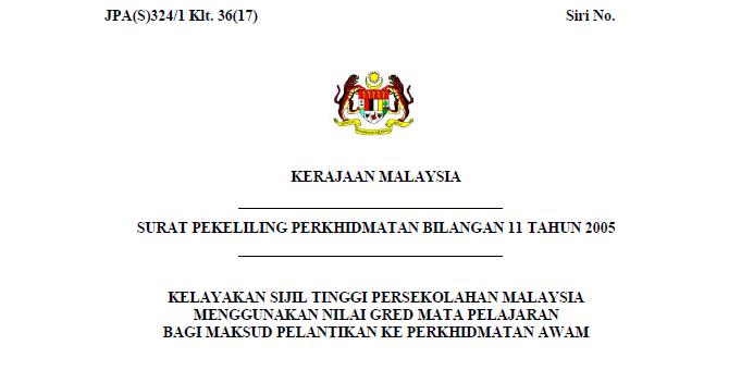 Pekeliling Kelayakan Sijil Tinggi Persekolahan Malaysia Menggunakan Nilai Gred Mata Pelajaran Bagi Maksud Pelantikan Ke Perkhidmatan Awam