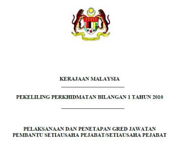Pelaksanaan dan Penetapan Gred Jawatan Pembantu Setiausaha Pejabat Setiausaha Pejabat