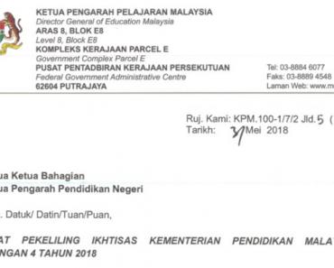 SPI Bil.04/2018 Surat Pekeliling Ikhtisas Garis Panduan Mengurus Murid Berisiko Cicir di Sekolah