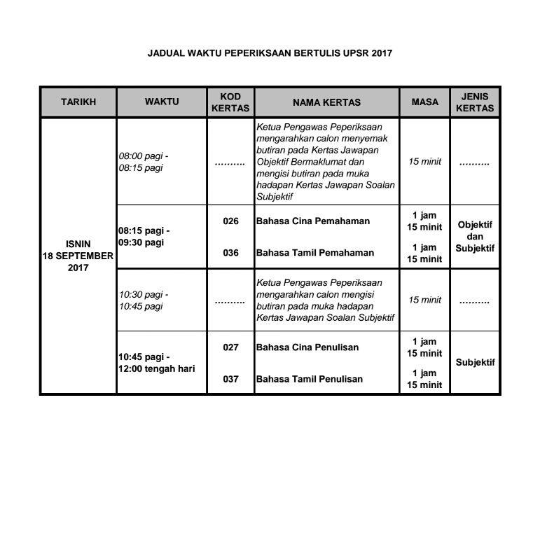 download jadual waktu lengkap upsr di sini