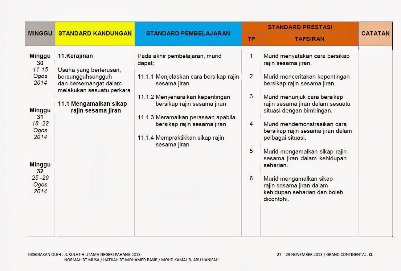 Download Rpt Pendidikan Moral Tingkatan 1 Berguna P3c3qa 2939 Pendidikan Moral Tahun 4 Rancangan Pelajaran Tahunan Of Senarai Rpt Pendidikan Moral Tingkatan 1 Yang Dapat Di Cetak Dengan Cepat