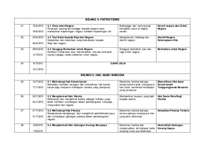 Download Rpt Pendidikan Moral Tingkatan 1 Bermanfaat Rancangan Pengajaran Tahunan Pendidikan Moral Tingkatan 1 Of Senarai Rpt Pendidikan Moral Tingkatan 1 Yang Dapat Di Cetak Dengan Cepat