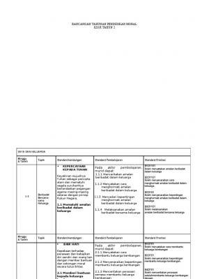 Download Rpt Pendidikan Moral Tingkatan 1 Terbaik 2026292 Rancangan Tahunan Pendidikan Moral Tingkatan 4 2008 Documents Of Senarai Rpt Pendidikan Moral Tingkatan 1 Yang Dapat Di Cetak Dengan Cepat