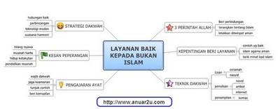 Download Rpt Pendidikan Moral Tingkatan 1 Terhebat Portal E Pendidikan islam Of Senarai Rpt Pendidikan Moral Tingkatan 1 Yang Dapat Di Cetak Dengan Cepat