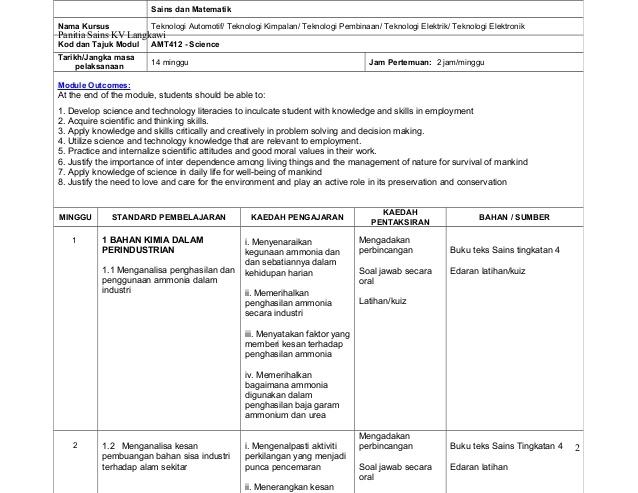 Latihan Sains Tingkatan 4 Menarik Rancangan Sesi Latihan Rsl Sains Kolej Vokasional Semester 4 Sains Of Dapatkan Latihan Sains Tingkatan 4 Yang Terhebat Khas Untuk Guru-guru Lihat!