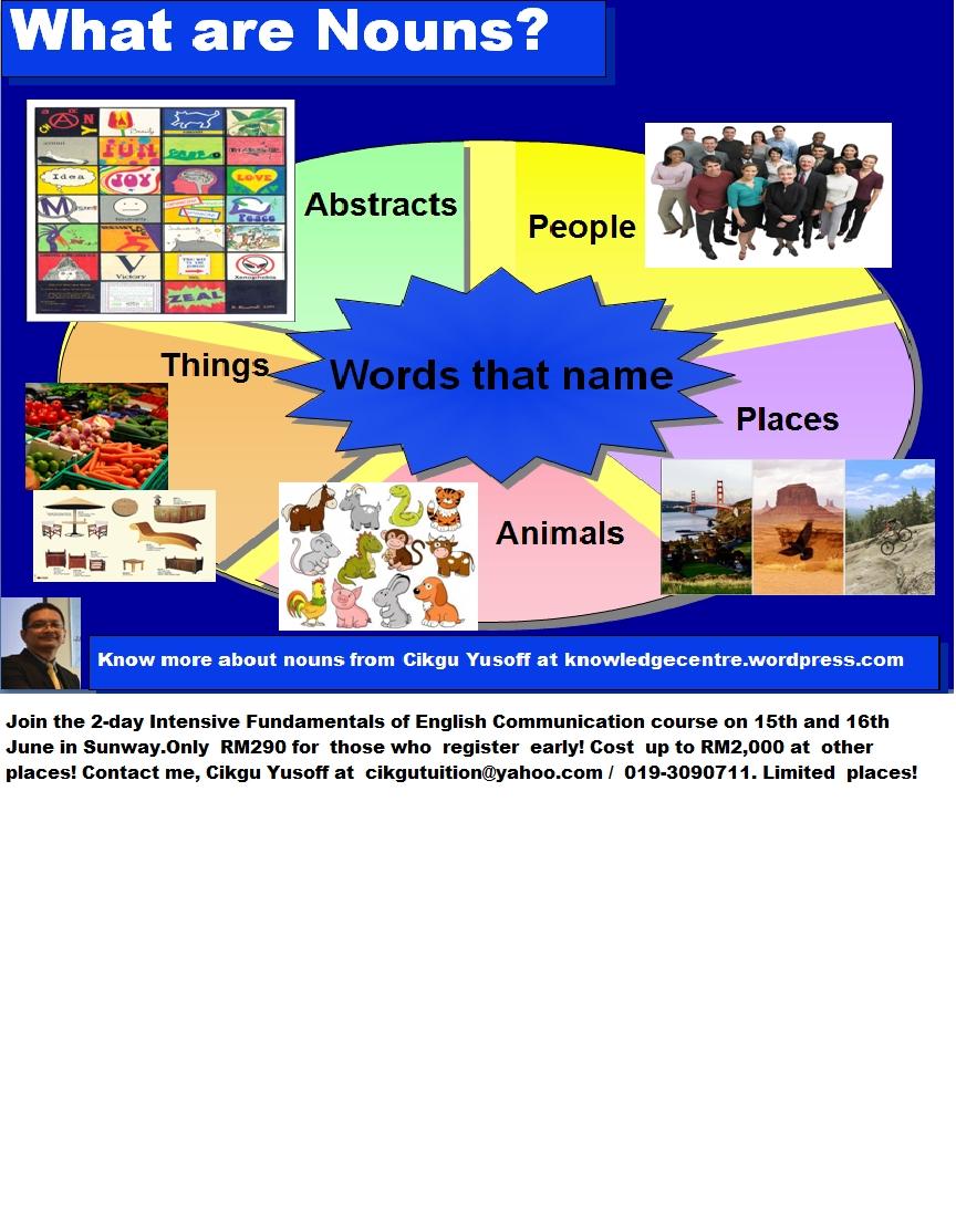 Nota Padat Bahasa Inggeris Tahun 2 Yang Terbaik Kursus Bahasa Inggeris Lepasan Spm Knowledgecentre Of Himpunan Nota Padat Bahasa Inggeris Tahun 2 Yang Menarik Untuk Para Guru Muat Turun