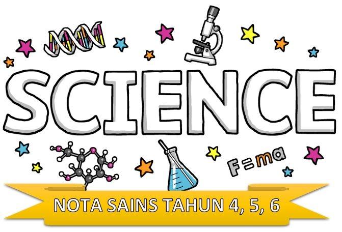 Nota Sains Tahun 3 Yang Bernilai Nota Sains Tahun 3 4 5 Dan 6 Teachernet2u Of Download Nota Sains Tahun 3 Yang Hebat Untuk Para Guru Perolehi