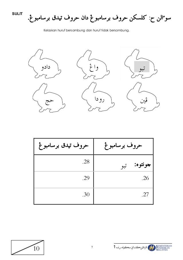 Soalan Pentaksiran Awal Tahun Bahasa Arab Tahun 1 Bermanfaat soalan Jawi Tahun 1 Of Dapatkan Pentaksiran Awal Tahun Bahasa Arab Tahun 1 Yang Bermanfaat Khas Untuk Murid Perolehi!