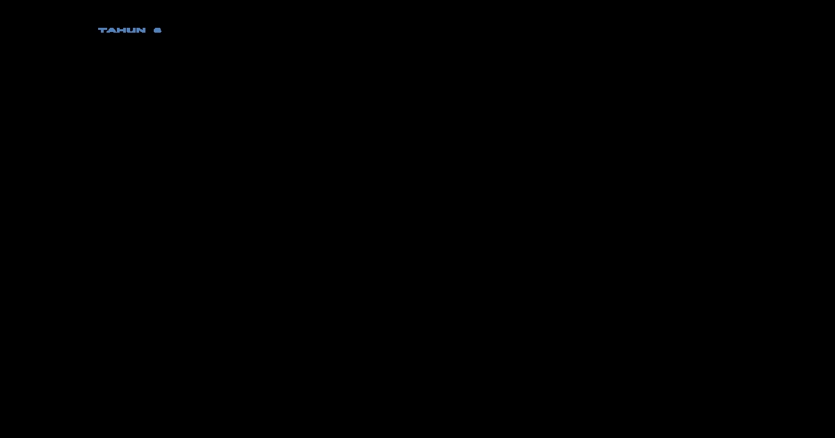 Soalan Peperiksaan Akhir Tahun Pendidikan Seni Visual Tahun 6 Power soalan Psv Akhir Tahun Thn 6 2014 Of Bermacam-macam Peperiksaan Akhir Tahun Pendidikan Seni Visual Tahun 6 Yang Penting Khas Untuk Para Ibubapa Perolehi!