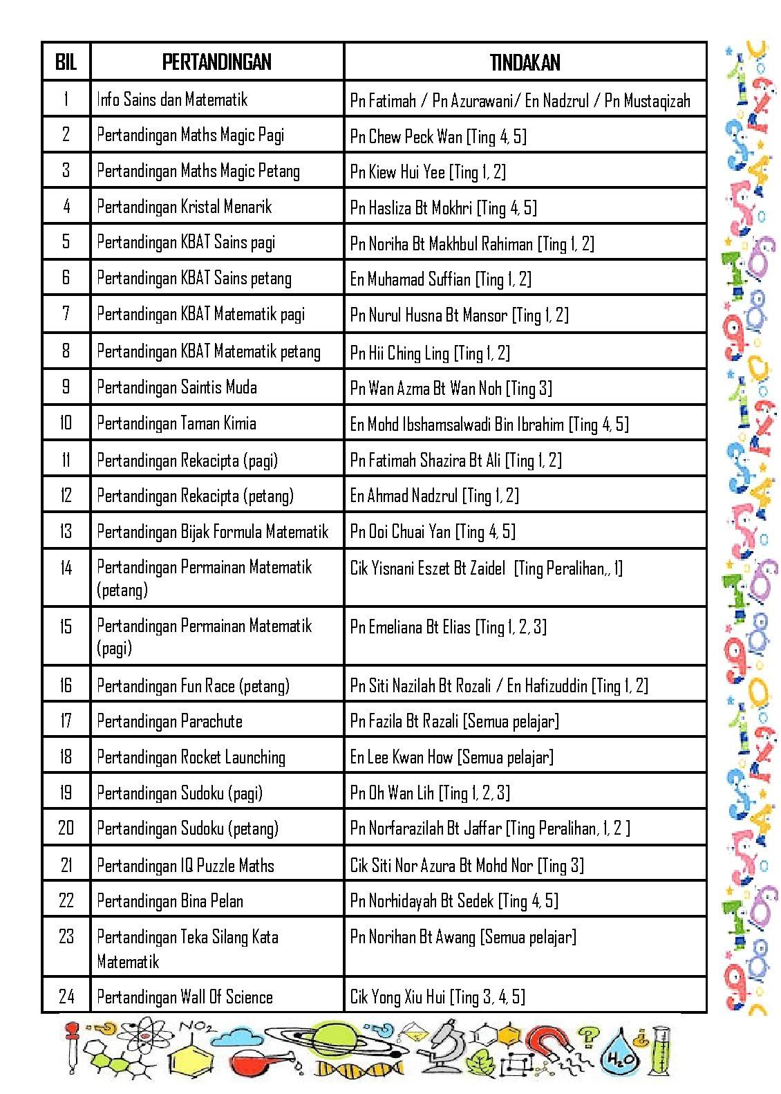 Soalan Peperiksaan Awal Tahun Grafik Komunikasi Teknikal Tingkatan 5 Menarik Program Sekolah Laman Rasmi Smk Damai Jaya Of Himpunan Peperiksaan Awal Tahun Grafik Komunikasi Teknikal Tingkatan 5 Yang Bernilai Khas Untuk Para Guru Muat Turun!