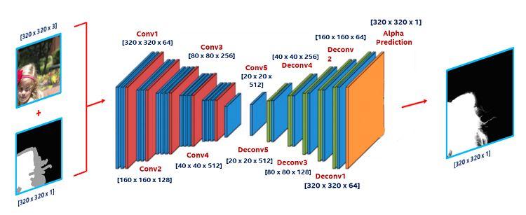 figure 1 inference per tile algorithm
