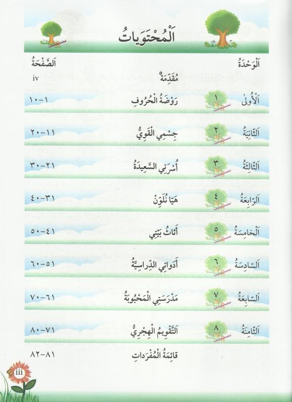 Download Rpt Bahasa Arab Tahun 1 Hebat Blog J Qaf Pantai Timur Of Kumpulan Rpt Bahasa Arab Tahun 1 Yang Dapat Di Muat Turun Dengan Cepat