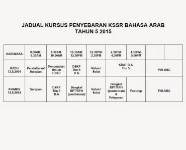 Download Rpt Bahasa Arab Tahun 5 Menarik J Qaf Kuala Langat Jadual Surat Panggilan Kursus Penyebaran