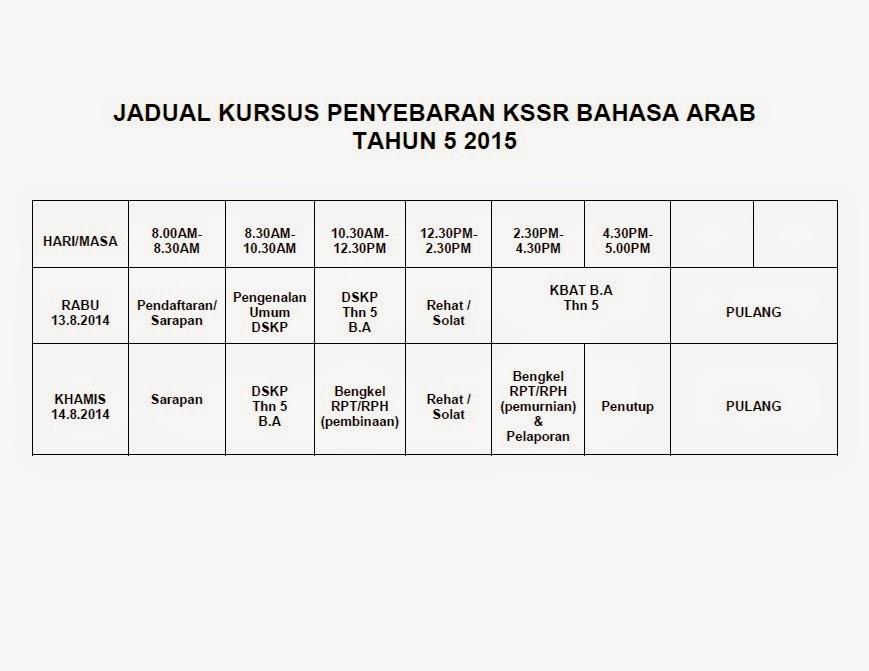 Download Rpt Bahasa Arab Tahun 6 Terhebat J Qaf Kuala Langat Jadual Surat Panggilan Kursus Penyebaran Of Dapatkan Rpt Bahasa Arab Tahun 6 Yang Boleh Di Cetak Dengan Mudah
