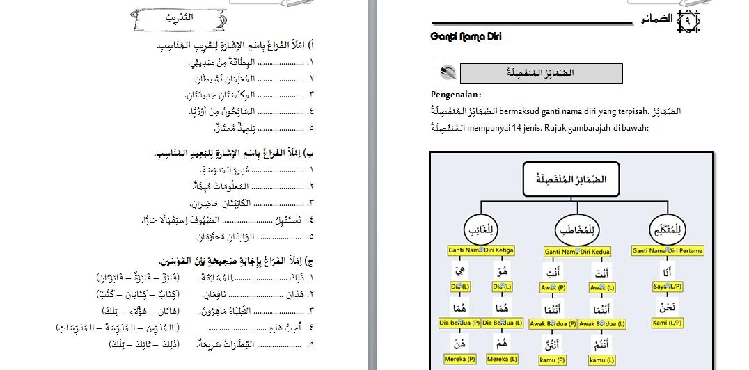 Pelbagai Rpt Bahasa Arab Tingkatan 3 Yang Boleh Di Cetak Dengan Senang Pekeliling Terbaru Kerajaan