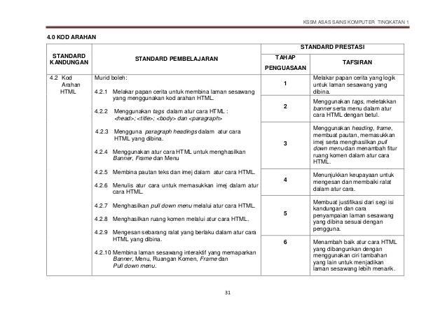 Download Rpt Bahasa Inggeris Tingkatan 1 Menarik Muat Turun Dskp Bahasa Inggeris Tingkatan 1 Yang Bermanfaat Khas Of Kumpulan Rpt Bahasa Inggeris Tingkatan 1 Yang Boleh Di Muat Turun Dengan Segera