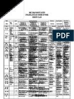 Download Rpt Bahasa Inggeris Tingkatan 1 Power Rpt Bahasa Inggeris Ting Peralihan 2018 1 4 Question Vocabulary Of Kumpulan Rpt Bahasa Inggeris Tingkatan 1 Yang Boleh Di Muat Turun Dengan Segera