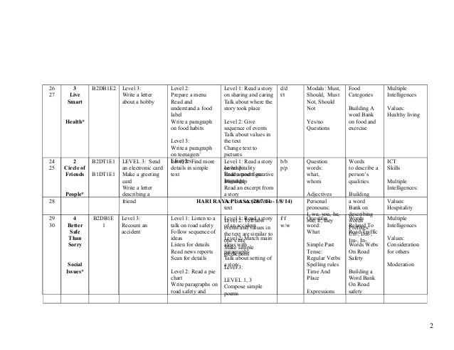Download Rpt Bahasa Inggeris Tingkatan 1 Terhebat Rancangan Pelajaran Bahasa Inggeris Tingkatan 1 New1 Of Kumpulan Rpt Bahasa Inggeris Tingkatan 1 Yang Boleh Di Muat Turun Dengan Segera