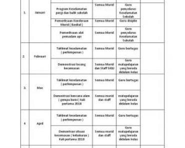 Download Rpt Bahasa Inggeris Tingkatan 3 Terhebat Rancangan Tahunan 2011 Documents