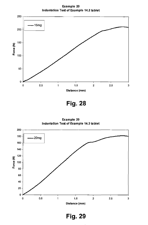 Download Rpt Bahasa Inggeris Tingkatan 5 Berguna Us9095614b2 Tamper Resistant Dosage forms Google Patents Of Senarai Rpt Bahasa Inggeris Tingkatan 5 Yang Dapat Di Muat Turun Dengan Segera
