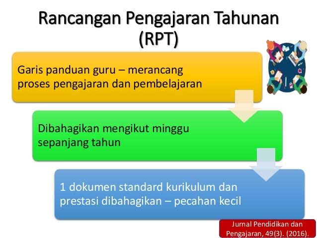 Download Rpt Bahasa Inggeris Tingkatan 5 Hebat Pkes3063 Kaedah Pengajaran Pendidikan Kesihatan Of Senarai Rpt Bahasa Inggeris Tingkatan 5 Yang Dapat Di Muat Turun Dengan Segera