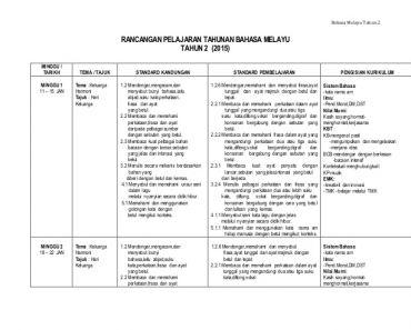 Download Rpt Bahasa Melayu Tahun 4 Berguna Rpt Bm Thn 2