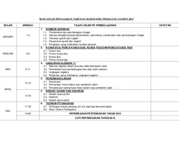 Download Rpt Matematik Tahun 5 Penting Rpt
