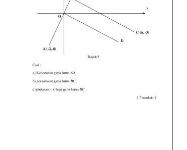Download Rpt Pendidikan islam Tingkatan 5 Bernilai Himpunan Latihan Matematik Tingkatan 5 Yang Berguna Khas Untuk