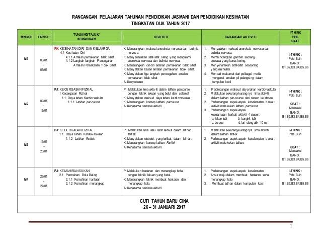 Download Rpt Pendidikan Jasmani Dan Kesihatan Tingkatan 3 Terbaik T2 Rpt Pjpk 2017 Of Senarai Rpt Pendidikan Jasmani Dan Kesihatan Tingkatan 3 Yang Dapat Di Cetak Dengan Mudah