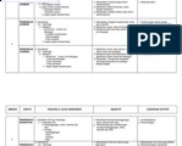 Download Rpt Pendidikan Jasmani Dan Kesihatan Tingkatan 5 Hebat Huraian Sukatan Pelajaran Pendidikan Jasmani Tingkatan 5