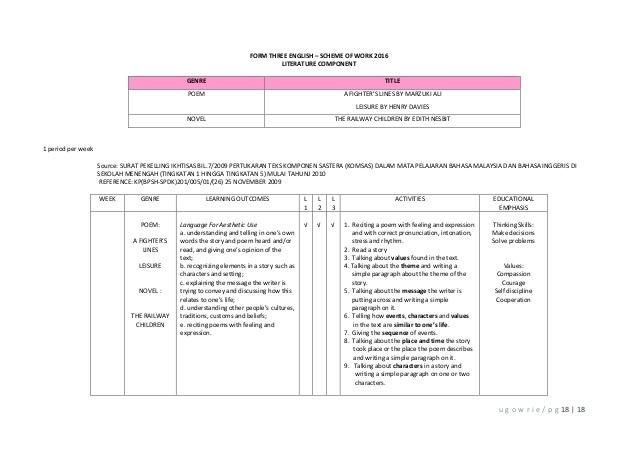 Download Rpt Pendidikan Muzik Tingkatan 3 Berguna Himpunan Rpt Kesusasteraan Melayu Tingkatan 5 Yang Berguna Khas Of Senarai Rpt Pendidikan Muzik Tingkatan 3 Yang Dapat Di Cetak Dengan Mudah