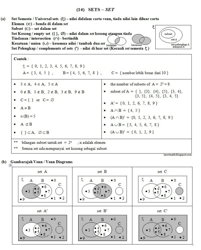 Download Rpt Pendidikan Muzik Tingkatan 3 Meletup Himpunan Latihan Matematik Tingkatan 4 Yang Penting Khas Untuk Guru Of Senarai Rpt Pendidikan Muzik Tingkatan 3 Yang Dapat Di Cetak Dengan Mudah