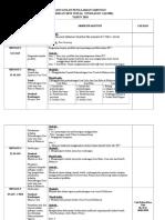 Download Rpt Pendidikan Seni Visual Tingkatan 5 Bernilai Rpt Psv T2 2018 Of Himpunan Rpt Pendidikan Seni Visual Tingkatan 5 Yang Dapat Di Download Dengan Senang