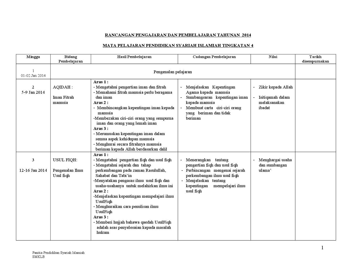 Download Rpt Pendidikan Syariah islamiah Tingkatan 4 Berguna Rancangan Pelajaran Tahunan Psi T 4 Rumi by Salina Na issuu Of Kumpulan Rpt Pendidikan Syariah islamiah Tingkatan 4 Yang Dapat Di Cetak Dengan Senang