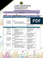 Download Rpt Reka Cipta Tingkatan 4 Meletup Dskp Kssm Reka Bentuk Teknologi Tingkatan 1 Pdf Of Download Rpt Reka Cipta Tingkatan 4 Yang Boleh Di Muat Turun Dengan Cepat