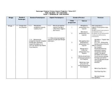 Download Rpt Sejarah Tingkatan 2 Penting Rpt Kssm Tingkatan 1 Sejarah