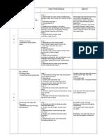 Download Rpt Sejarah Tingkatan 4 Baik Rpt Matematik Tingkatan 5 Docx Of Download Rpt Sejarah Tingkatan 4 Yang Dapat Di Cetak Dengan Senang