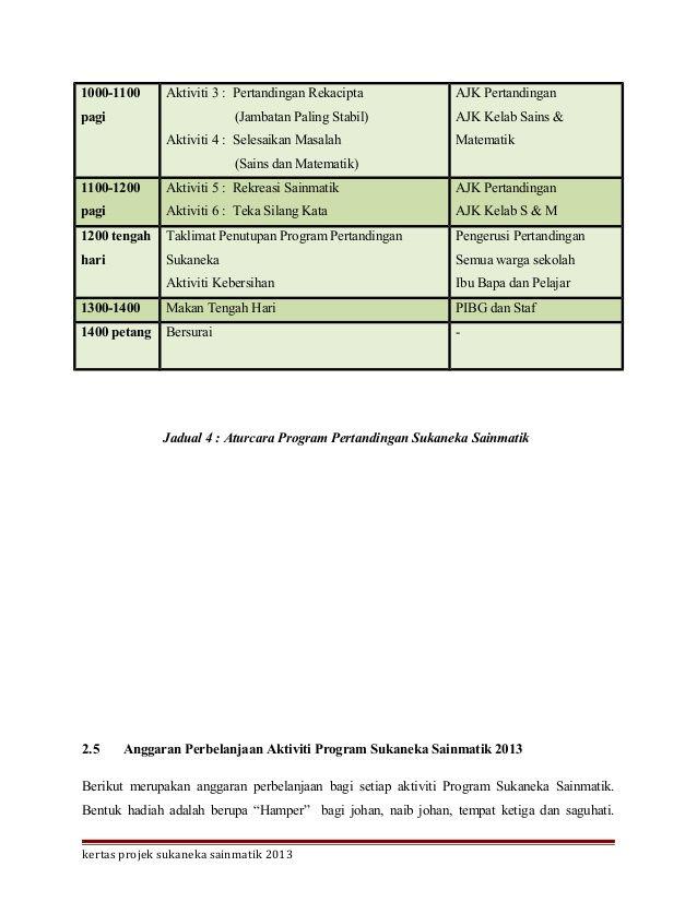 pengerusi pertandingan ajk kelab kertas projek sukaneka sainmatik 2013 14