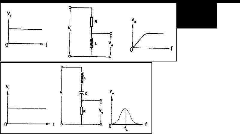 maka z rnilai z ini merupakan nilai galangan minimum litar pada ketika ini arus yangmengalir melalui litar dan voltan keluaran mencapai nilai maksimum