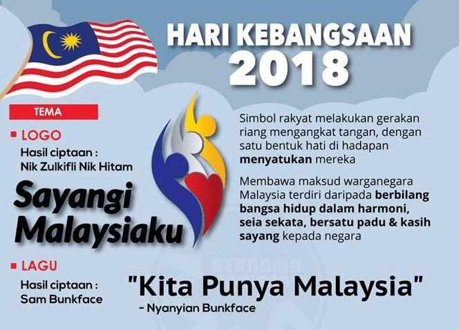 logo slogan dan mahupun tema dalam konteks kempen sambutan perayaan hari kemerdekaan cukup penting kerana elemen elemen inilah sebenarnya memiliki daya