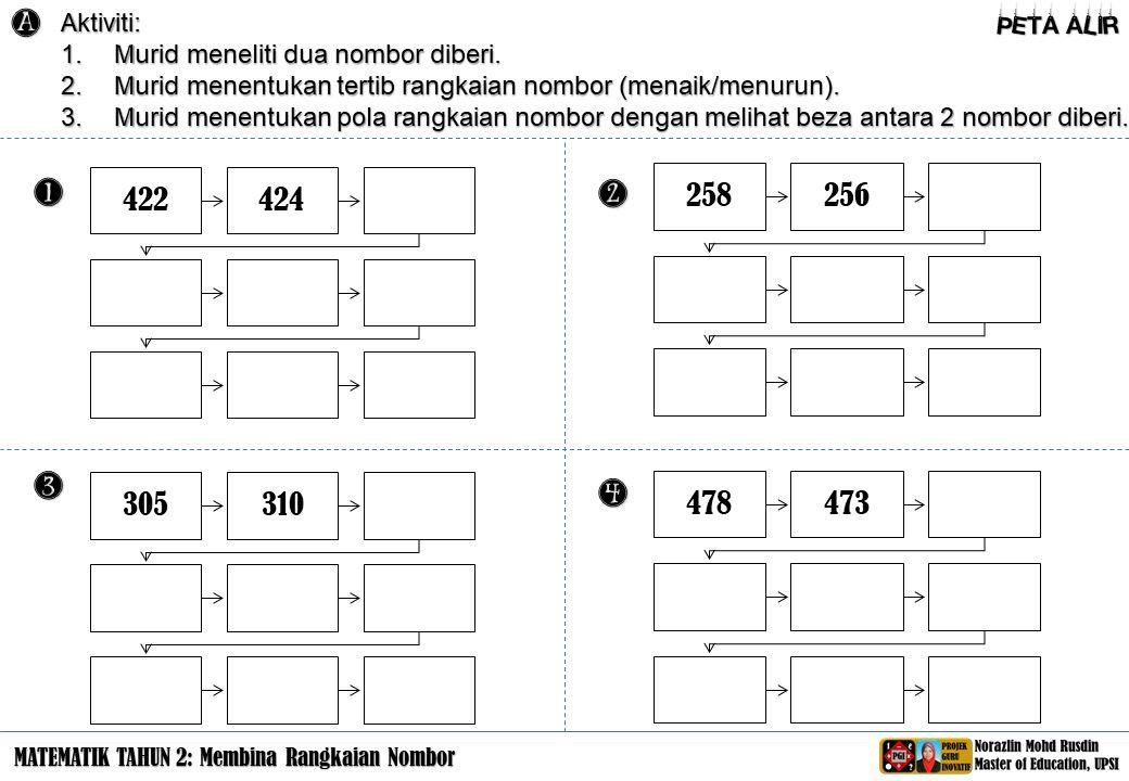 disediakan versi bahasa malaysia dan bahasa inggeris terdapat dalam versi berwarna dan hitam putih juga