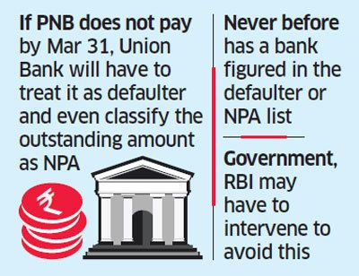 under the circumstances many bank auditors may insist that lous maturing before march 31 be described as npa for the current financial year said another