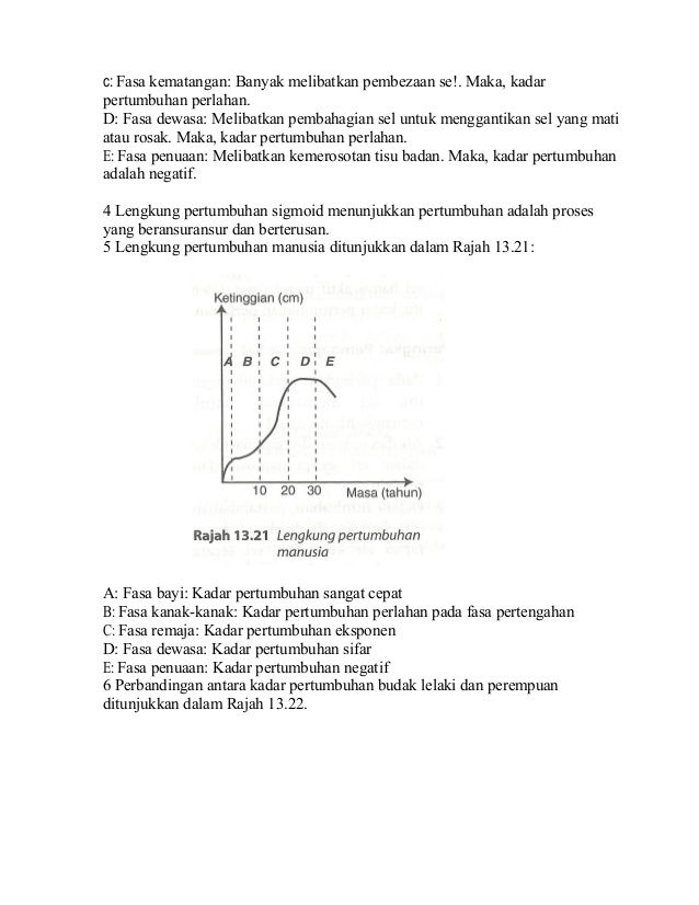 jom download nota biologi tingkatan 5