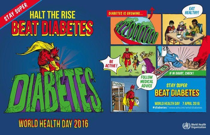 Poster Kesehatan Hebat Poster Poster Seru Bikinan who Untuk Kampanye Beat Diabetes