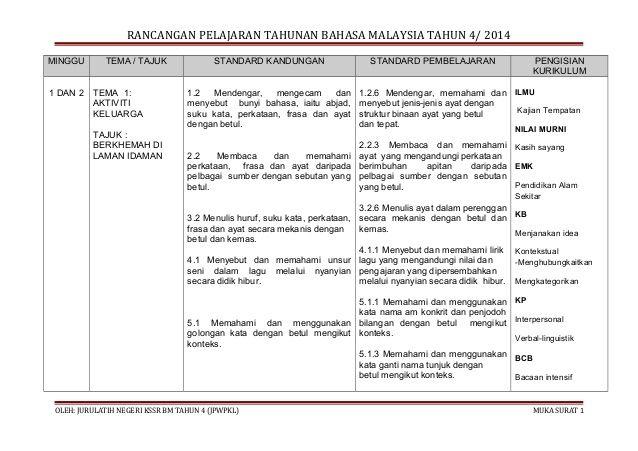 download rpt bahasa melayu tahun 4 bermanfaat rpt bm kssr tahun 4 of himpunan rpt bahasa