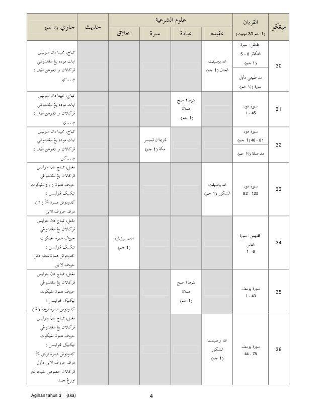 Download Dskp Pendidikan islam Tahun 3 Hebat Himpunan Rpt Pendidikan islam Tahun 5 Yang Bernilai Khas Untuk