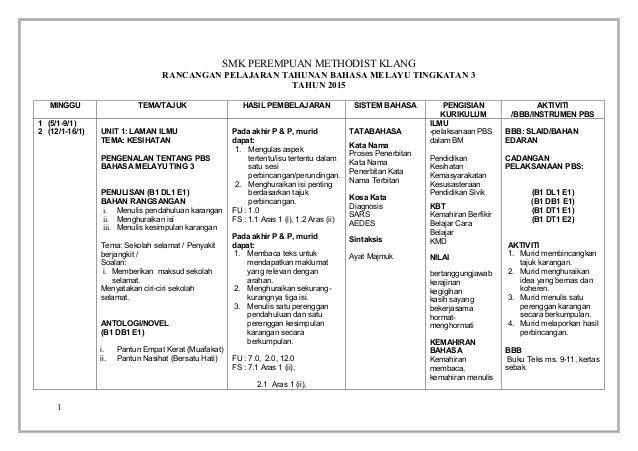Download Dskp Pendidikan Moral Tingkatan 3 Berguna Muat Turun Rpt Pendidikan Moral Tingkatan 3 Yang Dapat Di Muat Turun