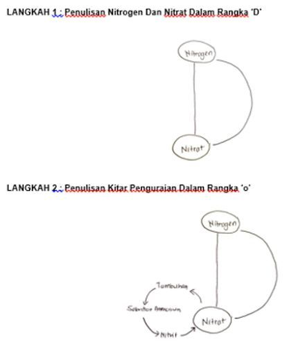 Kuiz Geografi Tingkatan 3 Penting Himpunan Terbesar Kuiz Sejarah Tingkatan 3 Yang Power Dan Boleh Di