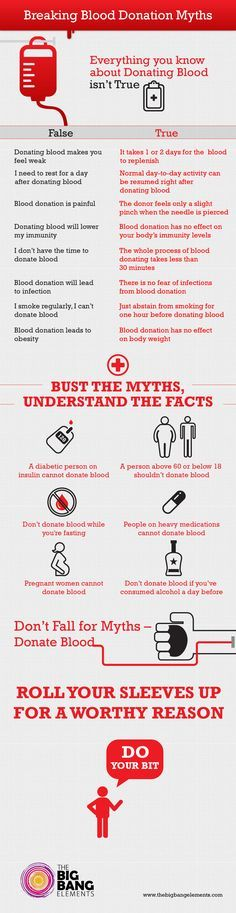 infographica 5 aims to bring light on the myths on blood donation this year s
