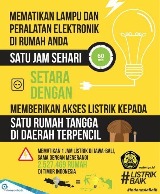 contoh iklan layanan masyarakat hemat energi